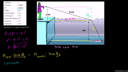 Waves and optics : Snell's Law Example 2 Volume Science & Economics series by Sal Khan
