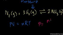 Reaction rates : Le Chatelier's Principl... Volume Science & Economics series by Sal Khan