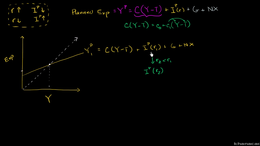 IS-LM Model : Connecting the Keynesian C... Volume Macroeconomics series by Sal Khan