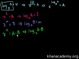 Logarithm properties : Proof: log a + lo... Volume Algebra series by Sal Khan