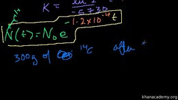 Radioactive decay : Introduction to Expo... Volume Science & Economics series by Sal Khan