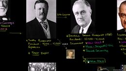 United States History : 20th Century Cap... Volume United States History series by Sal Khan