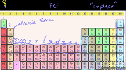 Periodic table, trends, and bonding : Gr... Volume Science & Economics series by Sal Khan