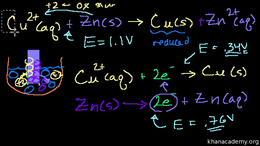 Oxidation reduction : Galvanic Cells Volume Science & Economics series by Sal Khan