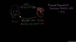 Marginal propensity to consume (MPC) : M... Volume Macroeconomics series by Sal Khan