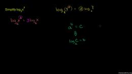 Logarithm properties : Logarithm of a Po... Volume Algebra series by Sal Khan