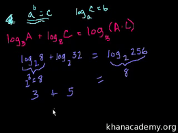 Logarithm properties : Introduction to l... Volume Algebra series by Sal Khan