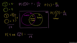 Venn diagrams and the addition rule : Ad... Volume Trigonometry and precalculus series by Sal Khan