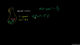 Dependent events : Introduction to depen... Volume Trigonometry and precalculus series by Sal Khan