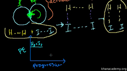 Reaction rates : Introduction to Kinetic... Volume Science & Economics series by Sal Khan
