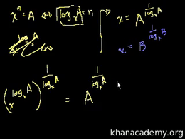 Logarithm properties : Proof: log_a (B) ... Volume Algebra series by Sal Khan