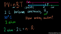Ideal gas laws : Ideal Gas Equation Exam... Volume Science & Economics series by Sal Khan