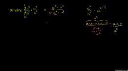 Exponent properties : Exponent Propertie... Volume Algebra series by Sal Khan