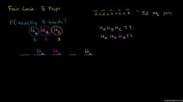 Probability using combinatorics : Exactl... Volume Trigonometry and precalculus series by Sal Khan