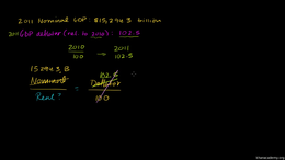 Real and nominal GDP : Example Calculati... Volume Macroeconomics series by Sal Khan