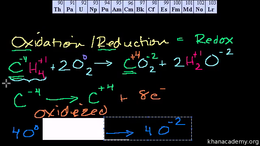 Oxidation reduction : Redox Reactions Volume Science & Economics series by Sal Khan