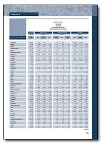 Table A.4 by Food and Agriculture Organization of the United Na...