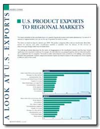U.S. Product Exports to Regional Markets by Federal Trade Commission