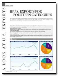 U.S. Exports for Fourteen Categories by Federal Trade Commission