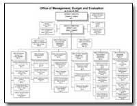 Office of Management, Budget and Evaluat... by Grant, Susan J.
