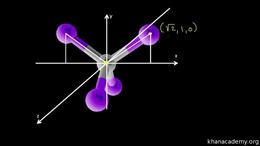 Hybrid orbitals : tetrahedral bond angle... Volume Organic Chemistry series by Sal Khan