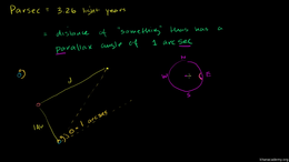 Stellar parallax : Parsec Definition Volume Cosmology and Astronomy series by Sal Khan
