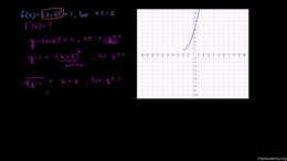 Function inverses : Function Inverses Ex... Volume Trigonometry and precalculus series by Sal Khan