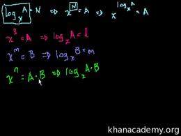 Logarithm properties : Proof: log a + lo... Volume Algebra series by Sal Khan
