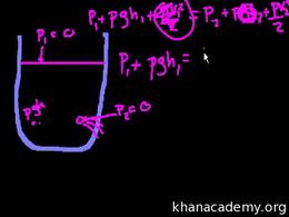 Fluids : Fluids (part 11) Volume Science & Economics series by Sal Khan