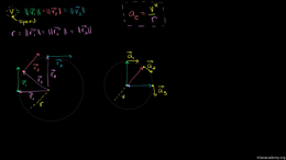 Centripetal acceleration : Visual Unders... Volume Physics series by Sal Khan