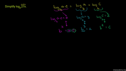 Logarithm properties : Sum of Logarithms... Volume Algebra series by Sal Khan
