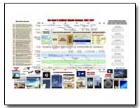 The Road to Ballistic Missile Defense, 1... by Department of Defense
