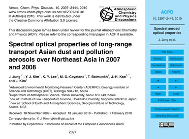 Spectral Optical Properties of Long-rang... by Jung, J.