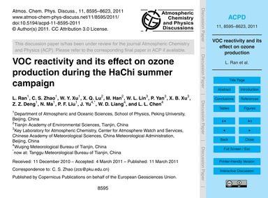 Voc Reactivity and Its Effect on Ozone P... by Ran, L.