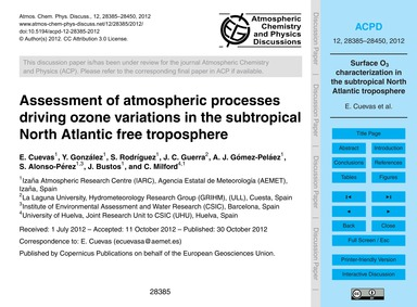 Assessment of Atmospheric Processes Driv... by Cuevas, E.