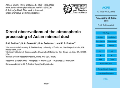 Direct Observations of the Atmospheric P... by Sullivan, R. C.