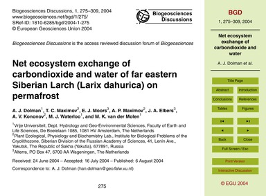 Net Ecosystem Exchange of Carbondioxide ... by Dolman, A. J.
