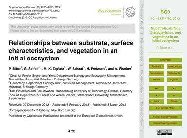 Relationships Between Substrate, Surface... by Biber, P.