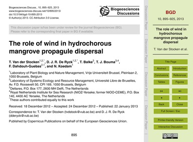 The Role of Wind in Hydrochorous Mangrov... by Van Der Stocken, T.