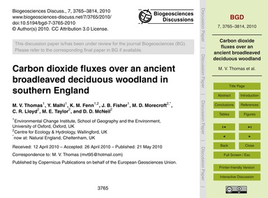 Carbon Dioxide Fluxes Over an Ancient Br... by Thomas, M. V.